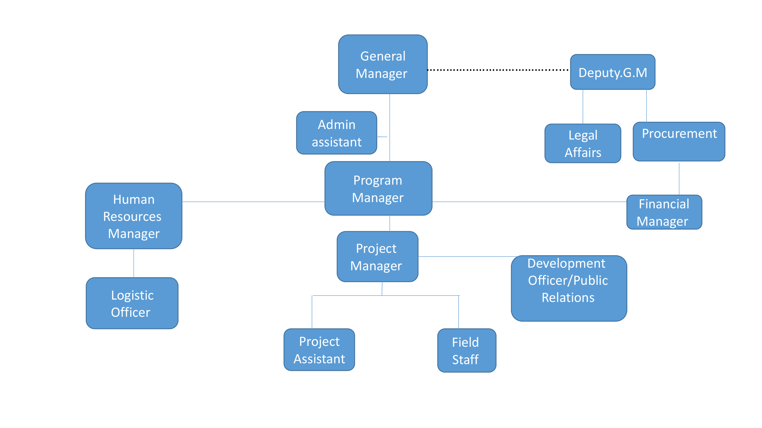New-Microsoft-PowerPoint-Presentation